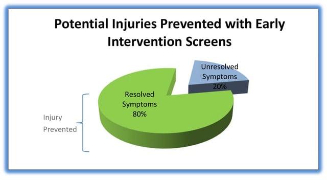 early intevention screening.jpg