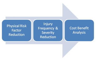 strategic injury prevention pt3.png